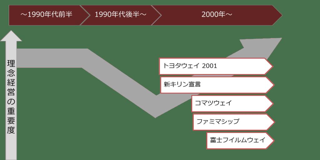 日本のインナーブランディングが遅れを取る理由